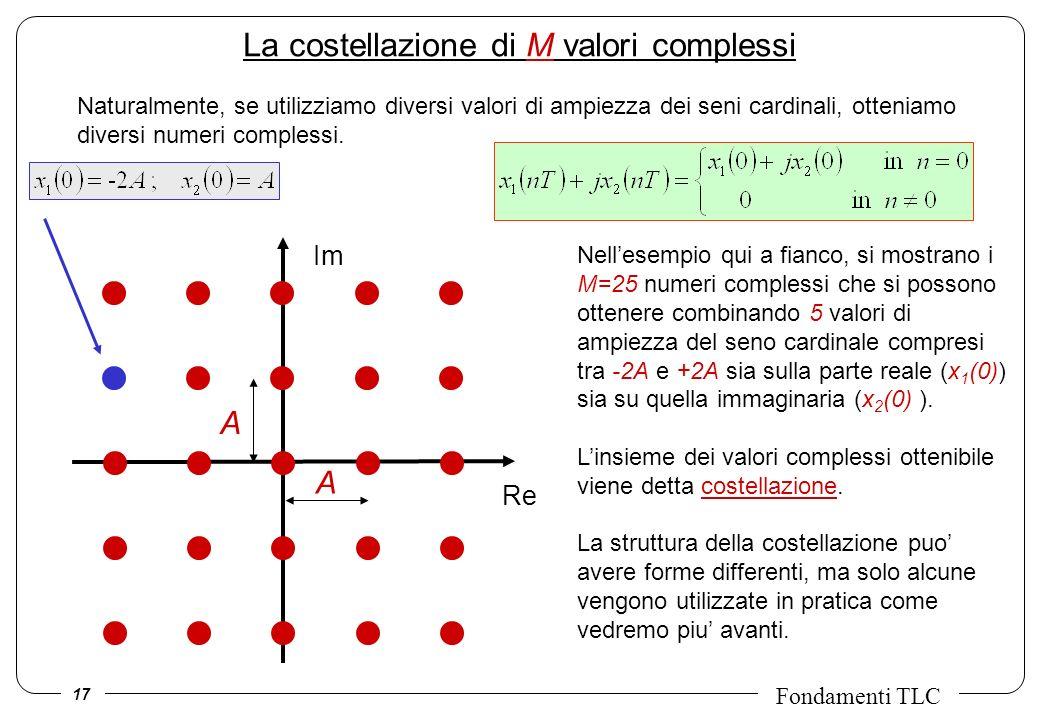 17 Fondamenti TLC Naturalmente, se utilizziamo diversi valori di ampiezza dei seni cardinali, otteniamo diversi numeri complessi. La costellazione di