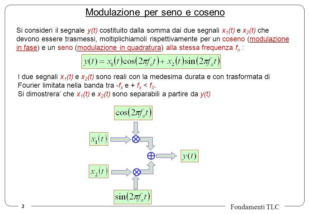 4 Fondamenti TLC Demodulazione per seno e coseno Moltiplicando y(t) per il coseno a frequenza f o (operazione detta demodulazione coerente in fase) si ottiene: Questo segnale contiene 3 componenti di cui una sola, x 1 (t), a bassa frequenza.