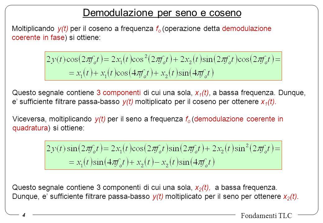 4 Fondamenti TLC Demodulazione per seno e coseno Moltiplicando y(t) per il coseno a frequenza f o (operazione detta demodulazione coerente in fase) si