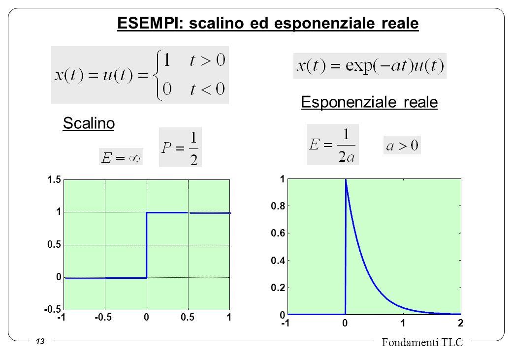 13 Fondamenti TLC Scalino -0.500.51 -0.5 0 0.5 1 1.5 012 0 0.2 0.4 0.6 0.8 1 Esponenziale reale ESEMPI: scalino ed esponenziale reale