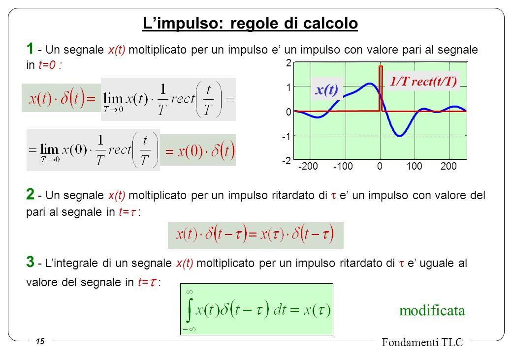 15 Fondamenti TLC -200-1000100200 -2 0 1 2 x(t) 1/T rect(t/T) Limpulso: regole di calcolo 1 - Un segnale x(t) moltiplicato per un impulso e un impulso