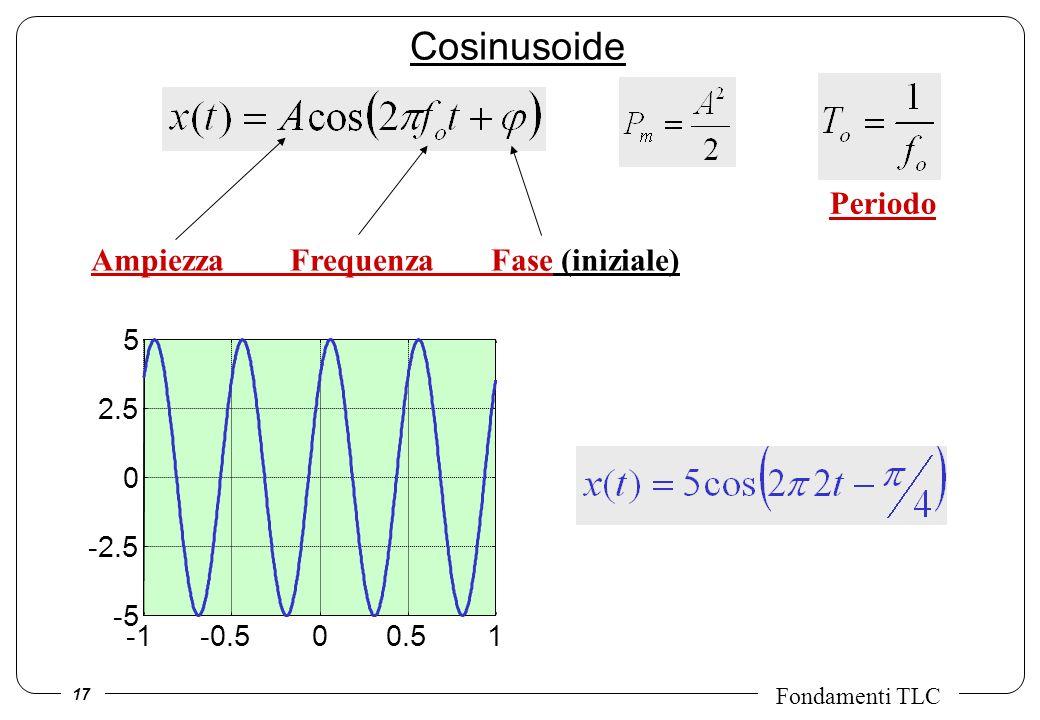 17 Fondamenti TLC -0.500.51 -5 -2.5 0 2.5 5 Ampiezza Frequenza Fase (iniziale) Periodo Cosinusoide