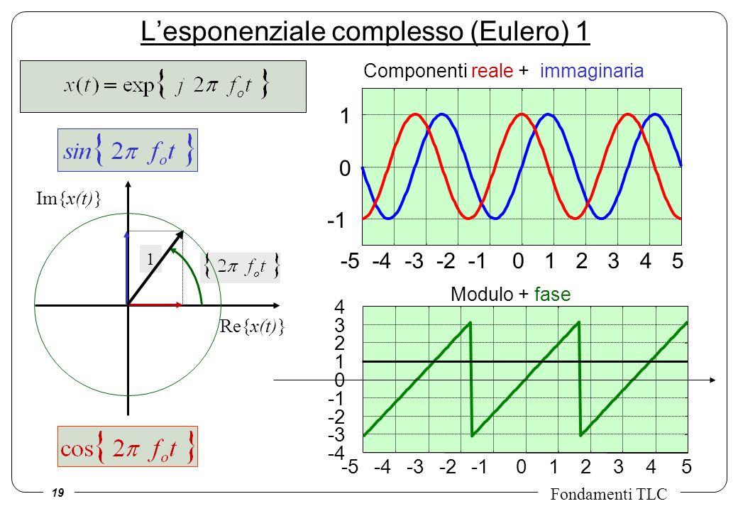 19 Fondamenti TLC 5 -5-4-3-201234 -4 -3 -2 0 1 2 3 4 Modulo + fase Re{x(t)} Im{x(t)} 1 -5-4-3-2012345 0 1 Componenti reale + immaginaria Lesponenziale