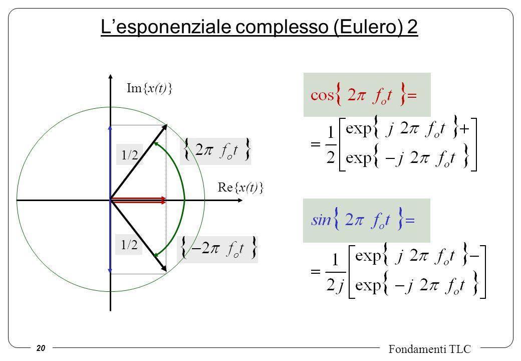 20 Fondamenti TLC Re{x(t)} Im{x(t)} 1/2 Lesponenziale complesso (Eulero) 2