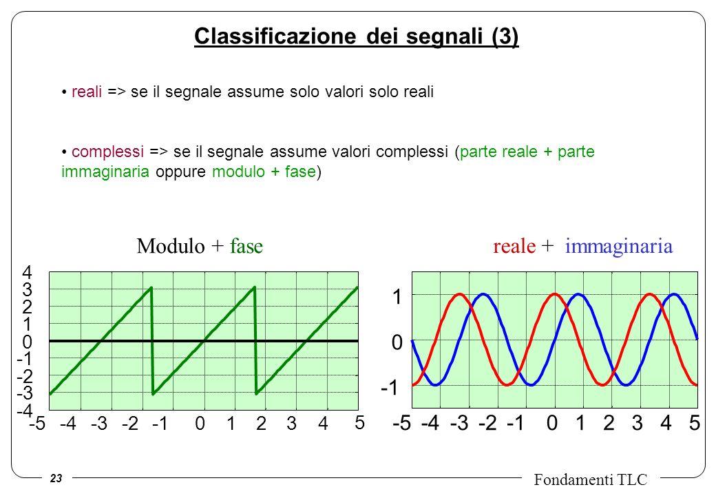23 Fondamenti TLC reali => se il segnale assume solo valori solo reali complessi => se il segnale assume valori complessi (parte reale + parte immagin