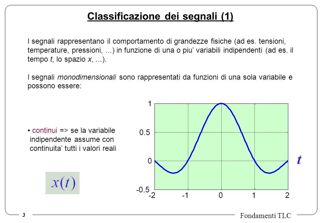 3 Fondamenti TLC I segnali rappresentano il comportamento di grandezze fisiche (ad es. tensioni, temperature, pressioni,...) in funzione di una o piu