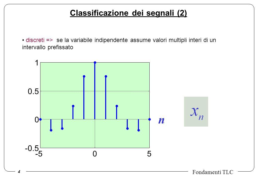 4 Fondamenti TLC discreti => se la variabile indipendente assume valori multipli interi di un intervallo prefissato Classificazione dei segnali (2) -5