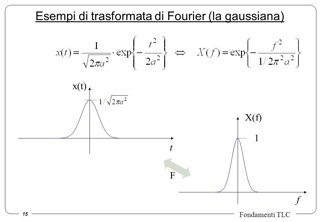 15 Fondamenti TLC Esempi di trasformata di Fourier (la gaussiana) f t F x(t) 1 X(f)