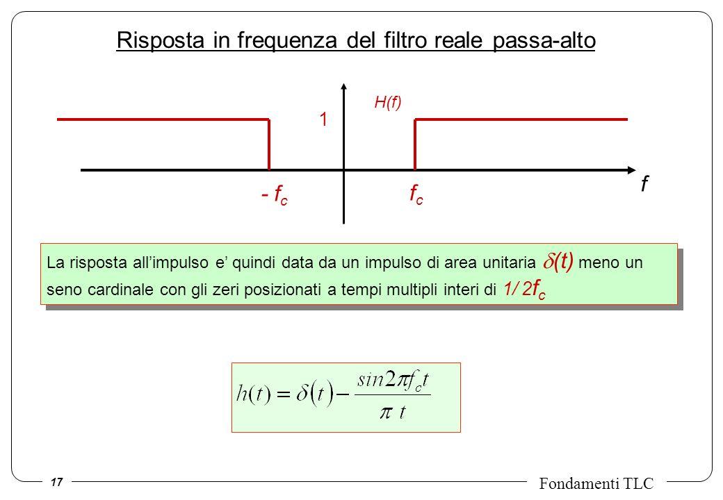 17 Fondamenti TLC Risposta in frequenza del filtro reale passa-alto La risposta allimpulso e quindi data da un impulso di area unitaria (t) meno un se
