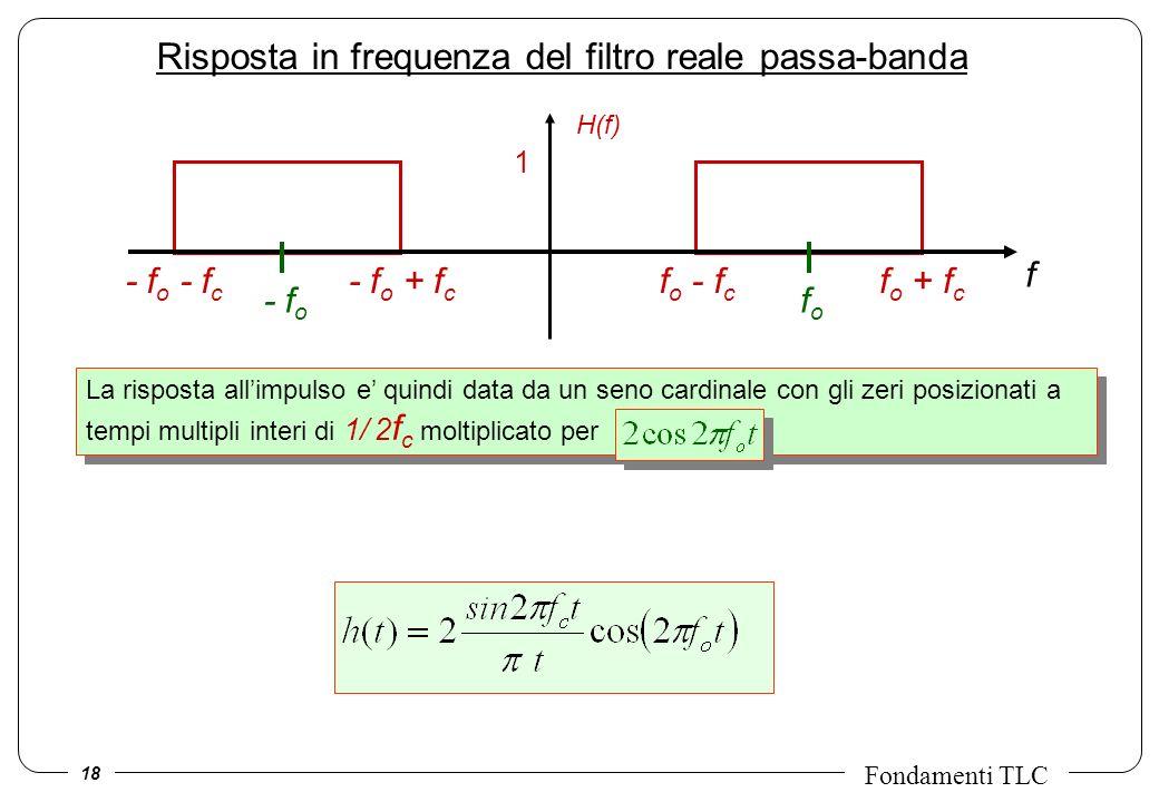 18 Fondamenti TLC Risposta in frequenza del filtro reale passa-banda f H(f) 1 f o + f c f o - f c fofo - f o + f c - f o - f c - f o La risposta allim