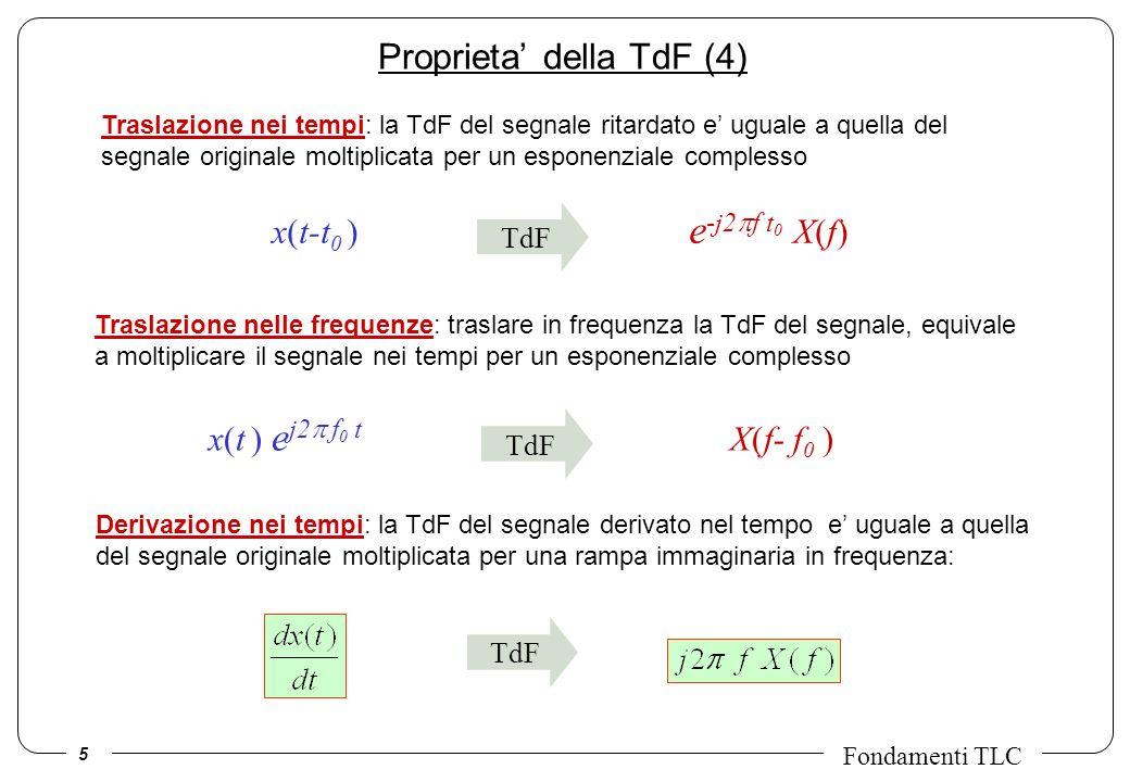 6 Fondamenti TLC X(f)H(f) TdF Proprieta della TdF (5) Moltiplicazione nelle frequenze: la TdF inversa del prodotto delle TdF di due segnali e uguale allintegrale di convoluzione dei segnali nei tempi.