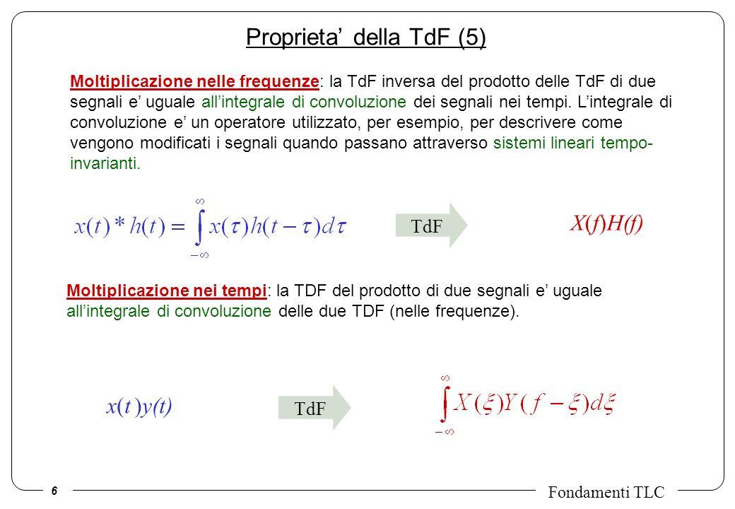6 Fondamenti TLC X(f)H(f) TdF Proprieta della TdF (5) Moltiplicazione nelle frequenze: la TdF inversa del prodotto delle TdF di due segnali e uguale a
