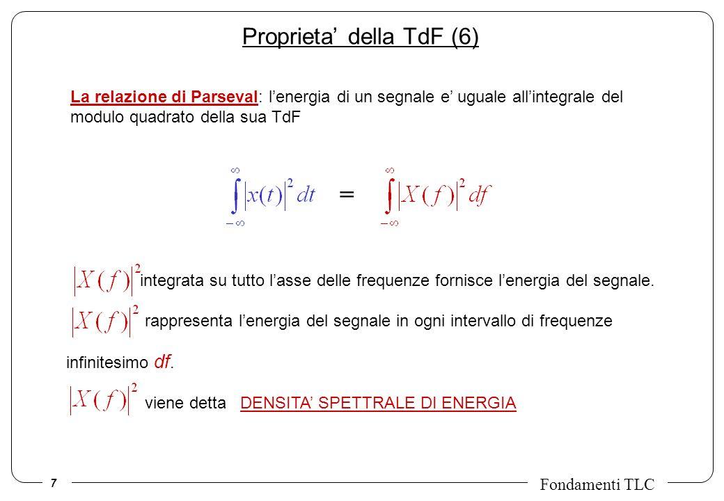 18 Fondamenti TLC Risposta in frequenza del filtro reale passa-banda f H(f) 1 f o + f c f o - f c fofo - f o + f c - f o - f c - f o La risposta allimpulso e quindi data da un seno cardinale con gli zeri posizionati a tempi multipli interi di 1/ 2 f c moltiplicato per