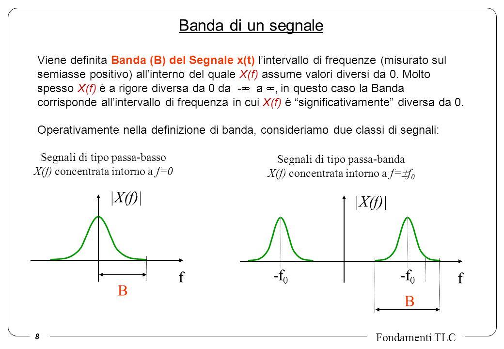 9 Fondamenti TLC La trasformata di Fourier del coseno Un impulso di area unitaria in frequenza ha come TdF inversa una costante unitaria nei tempi: La trasformata di Fourier del coseno si ricava da quella della costante utilizzando le proprieta di traslazione nelle frequenze e di linearita: TdF Quindi la TdF di una costante unitaria e un impulso nelle frequenze.