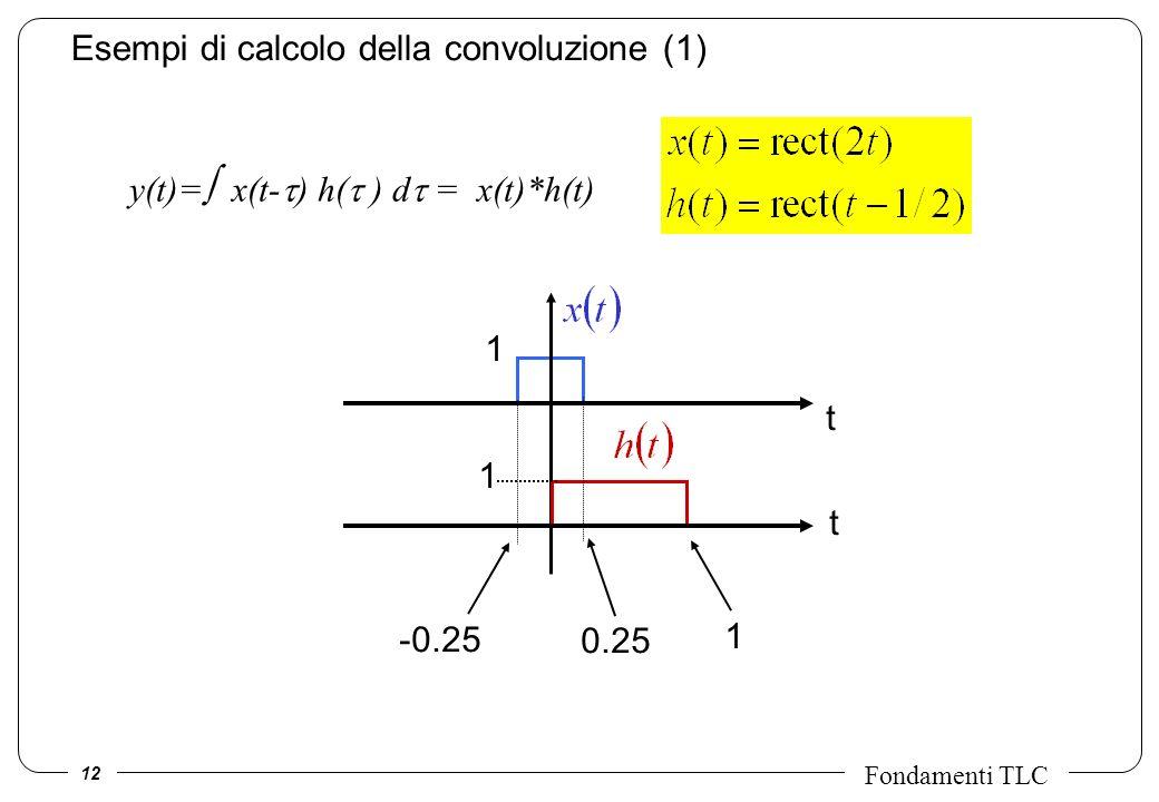 12 Fondamenti TLC Esempi di calcolo della convoluzione (1) t t -0.25 0.25 1 1 1 y(t)= x(t- ) h( ) d = x(t)*h(t)