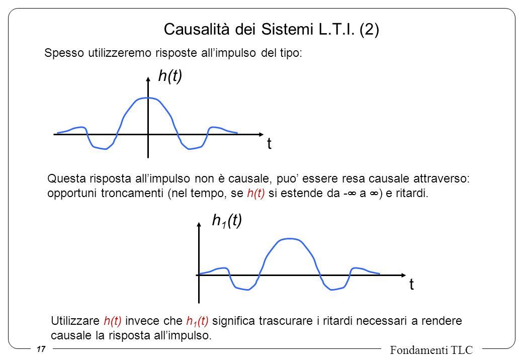 17 Fondamenti TLC Causalità dei Sistemi L.T.I. (2) Spesso utilizzeremo risposte allimpulso del tipo: h(t) t Questa risposta allimpulso non è causale,