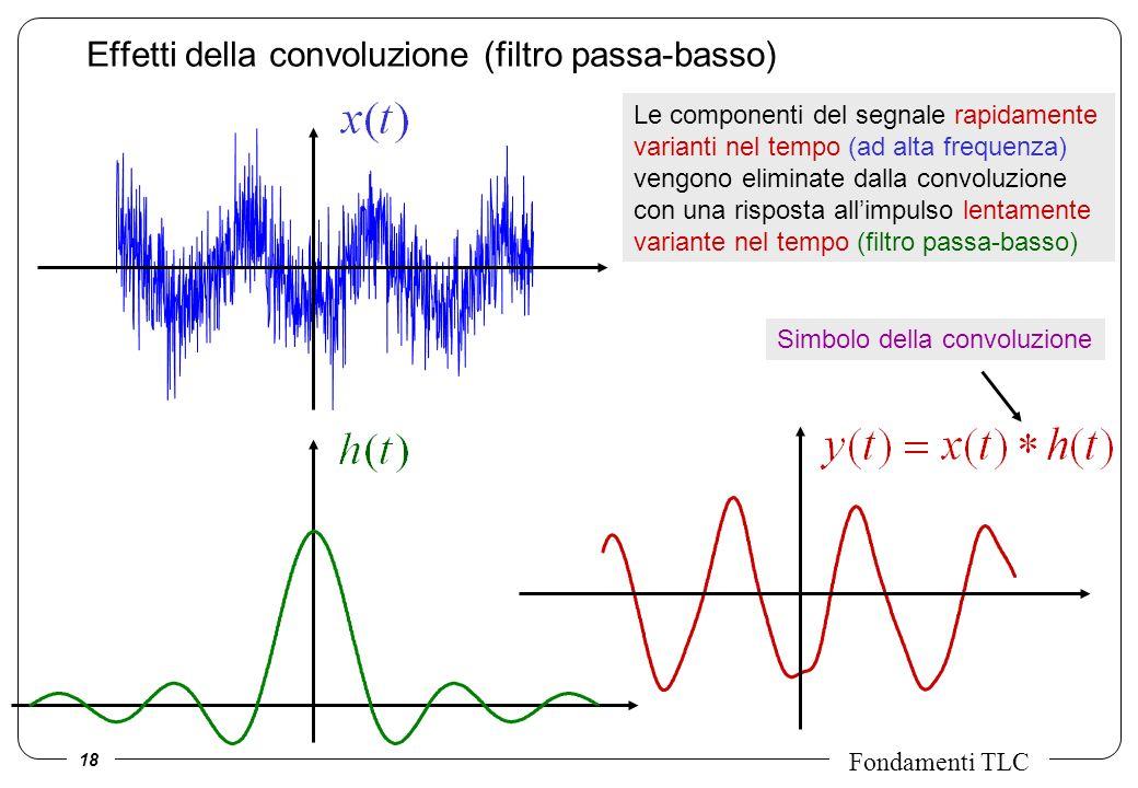18 Fondamenti TLC Effetti della convoluzione (filtro passa-basso) Simbolo della convoluzione Le componenti del segnale rapidamente varianti nel tempo
