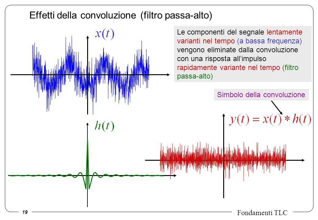 19 Fondamenti TLC Effetti della convoluzione (filtro passa-alto) Simbolo della convoluzione Le componenti del segnale lentamente varianti nel tempo (a