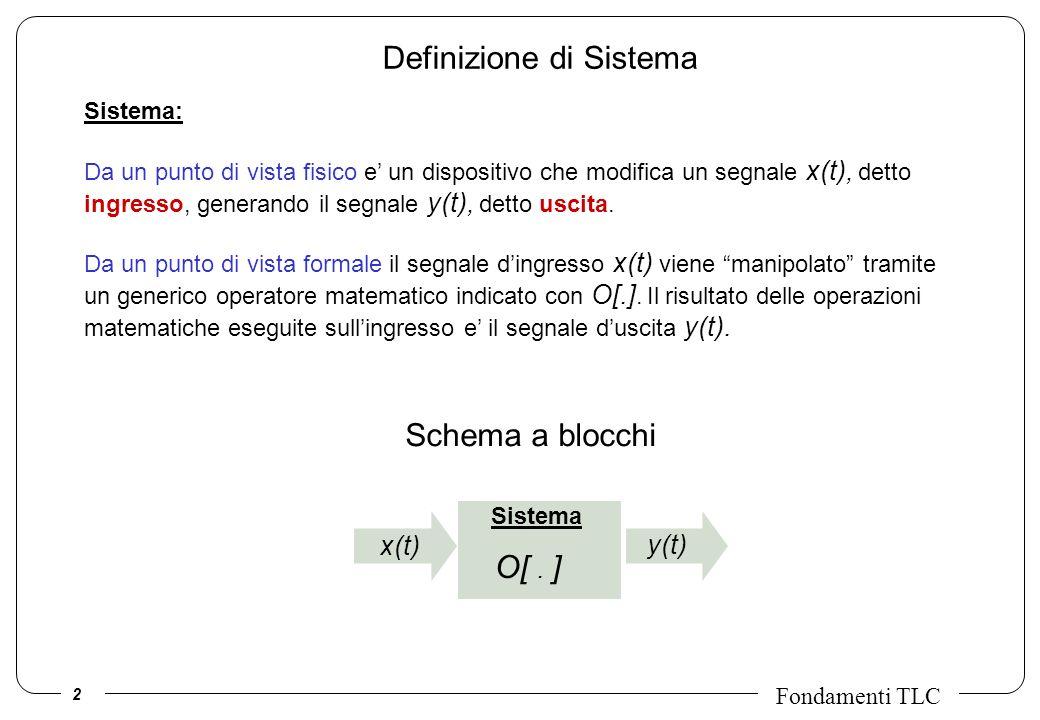 2 Fondamenti TLC Sistema: Da un punto di vista fisico e un dispositivo che modifica un segnale x(t), detto ingresso, generando il segnale y(t), detto
