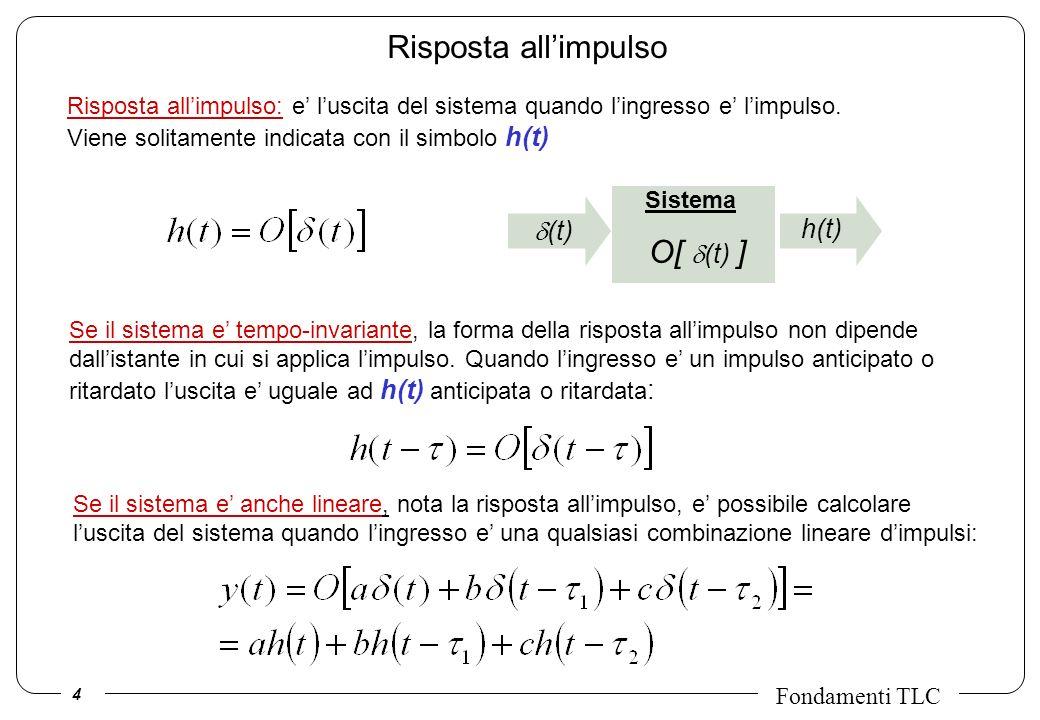4 Fondamenti TLC Risposta allimpulso: e luscita del sistema quando lingresso e limpulso. Viene solitamente indicata con il simbolo h(t) Risposta allim