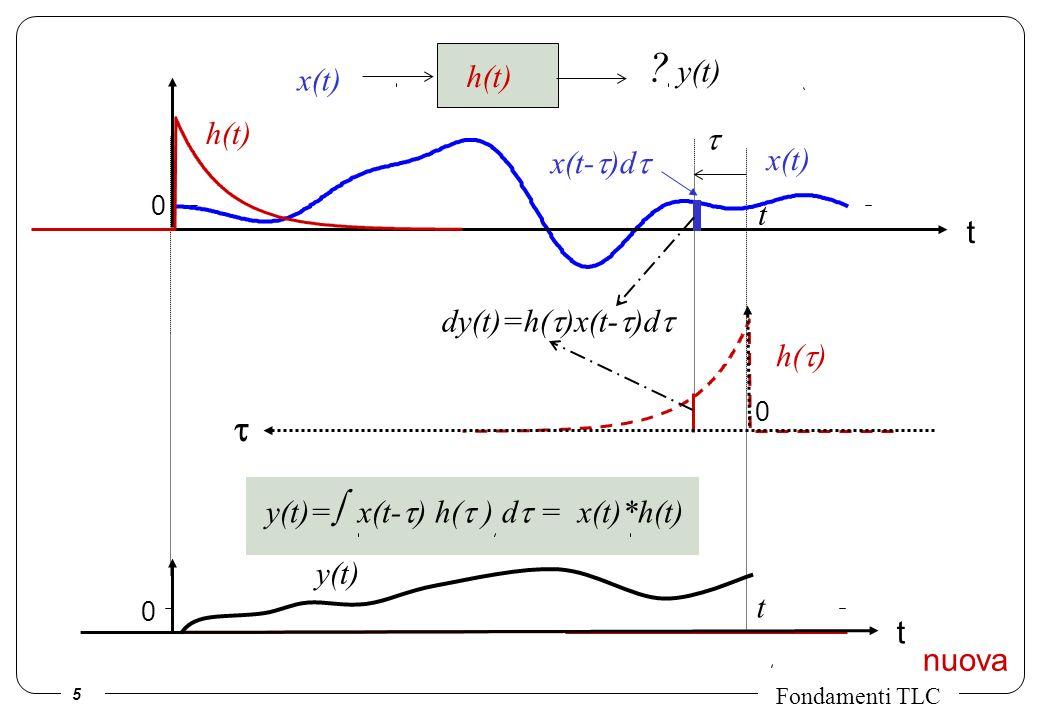 5 Fondamenti TLC t x(t) t t x(t- )d h(t) h( ) y(t) nuova 0 0 0 y(t)= x(t- ) h( ) d = x(t)*h(t) x(t) h(t) ? y(t) t dy(t)=h( )x(t- )d