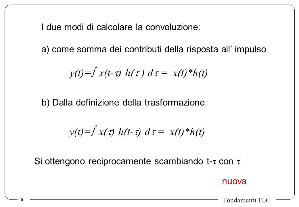 8 Fondamenti TLC I due modi di calcolare la convoluzione: a) come somma dei contributi della risposta all impulso y(t)= x(t- ) h( ) d = x(t)*h(t) b) D