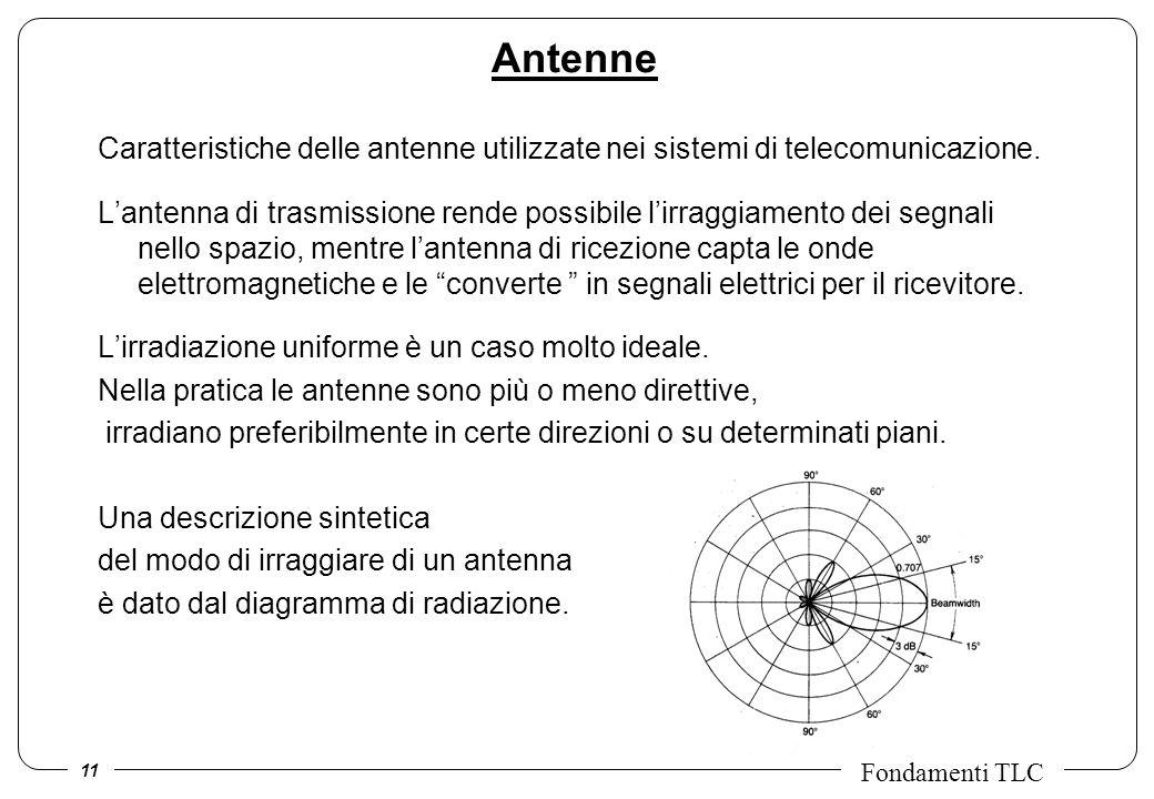11 Fondamenti TLC Antenne Caratteristiche delle antenne utilizzate nei sistemi di telecomunicazione. Lantenna di trasmissione rende possibile lirraggi