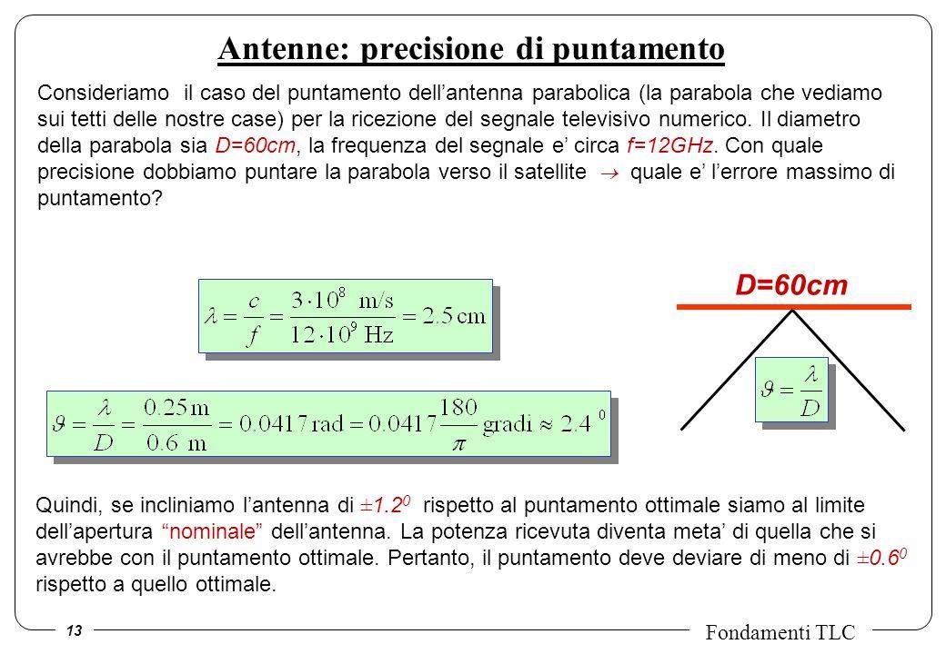 13 Fondamenti TLC Antenne: precisione di puntamento Consideriamo il caso del puntamento dellantenna parabolica (la parabola che vediamo sui tetti dell