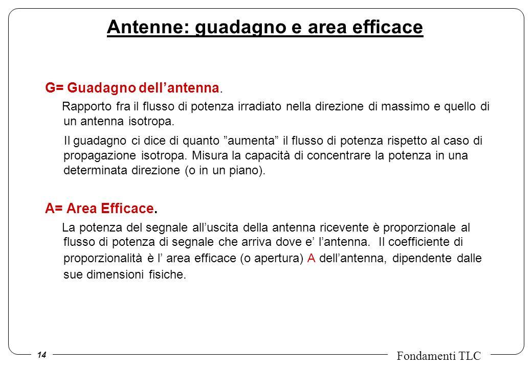 14 Fondamenti TLC Antenne: guadagno e area efficace G= Guadagno dellantenna. Rapporto fra il flusso di potenza irradiato nella direzione di massimo e