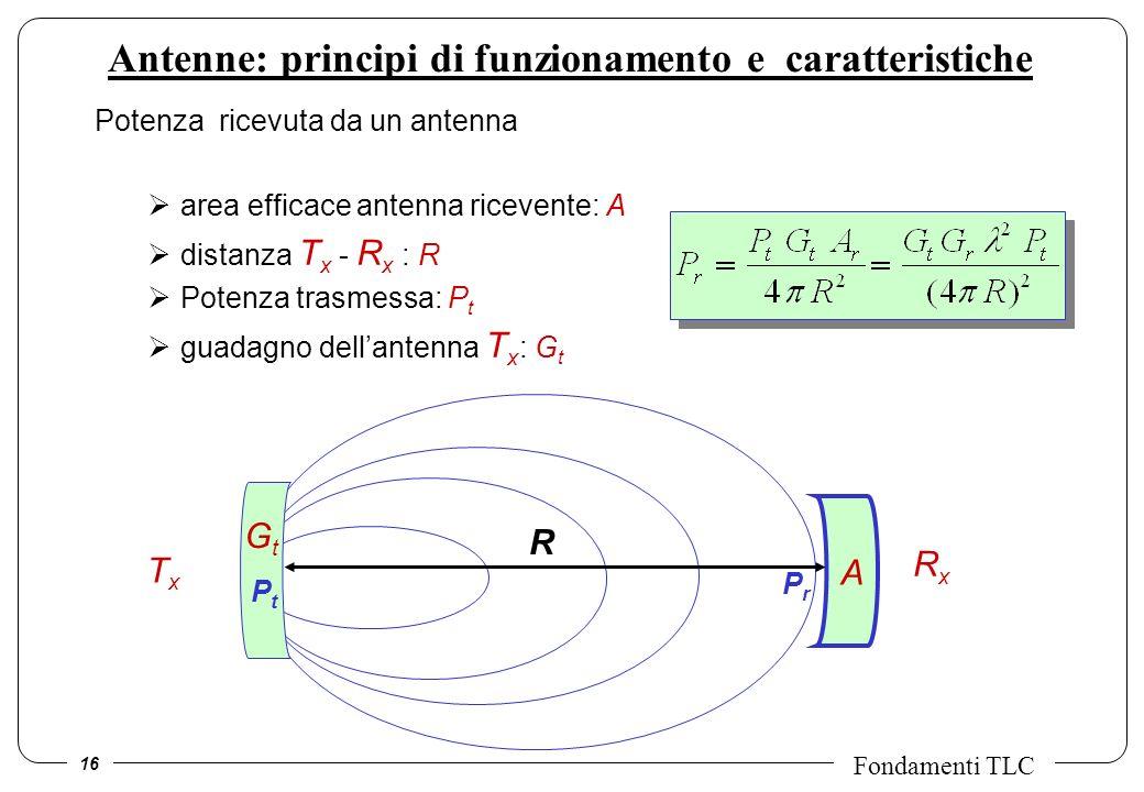 16 Fondamenti TLC Antenne: principi di funzionamento e caratteristiche Potenza ricevuta da un antenna area efficace antenna ricevente: A distanza T x