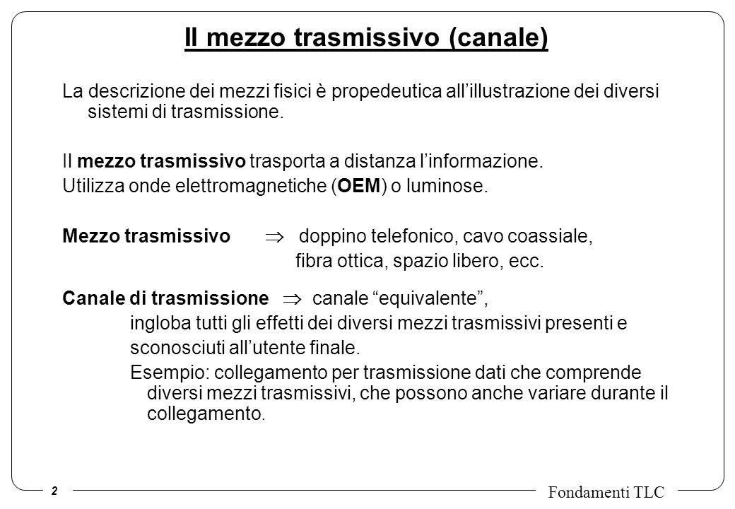 2 Fondamenti TLC Il mezzo trasmissivo (canale) La descrizione dei mezzi fisici è propedeutica allillustrazione dei diversi sistemi di trasmissione. Il