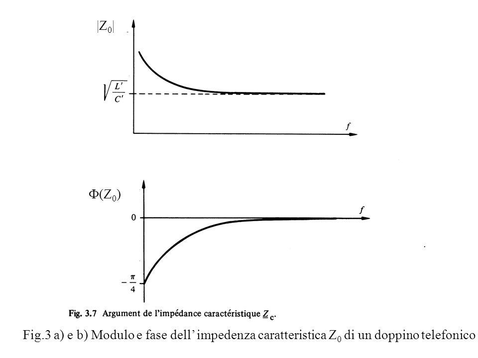 Fig.3 a) e b) Modulo e fase dell impedenza caratteristica Z 0 di un doppino telefonico |Z 0 | (Z 0 )