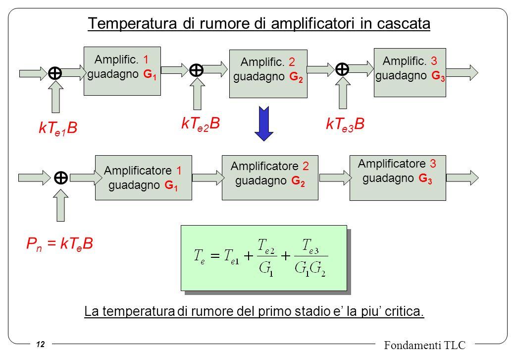 12 Fondamenti TLC Temperatura di rumore di amplificatori in cascata Amplific. 2 guadagno G 2 Amplific. 1 guadagno G 1 Amplific. 3 guadagno G 3 Amplifi