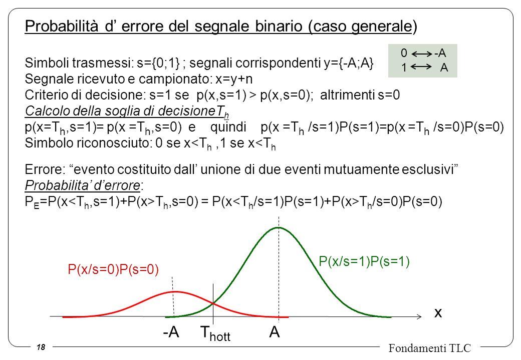 18 Fondamenti TLC Probabilità d errore del segnale binario (caso generale) Simboli trasmessi: s={0;1} ; segnali corrispondenti y={-A;A} Segnale ricevu