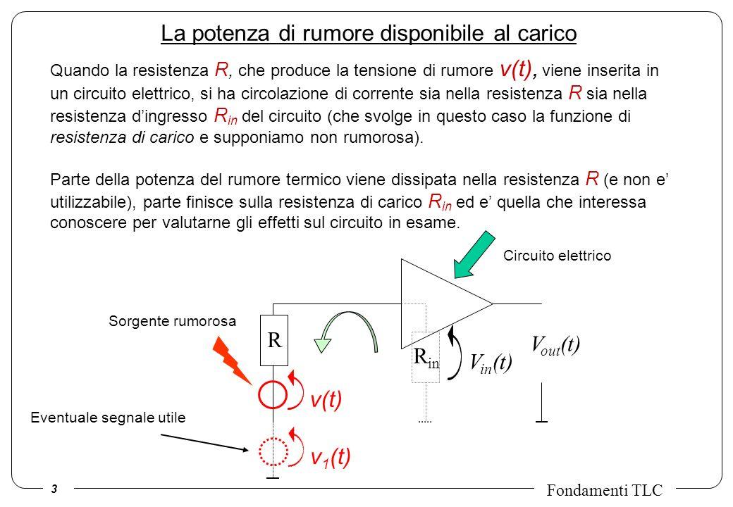 3 Fondamenti TLC La potenza di rumore disponibile al carico Quando la resistenza R, che produce la tensione di rumore v(t), viene inserita in un circu