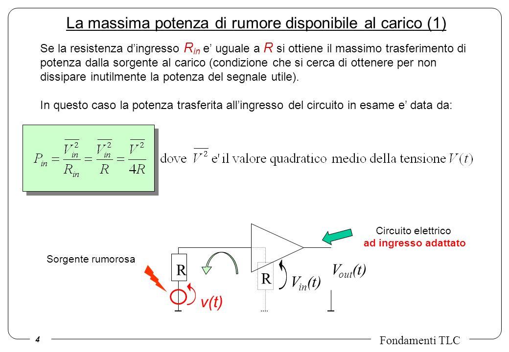 4 Fondamenti TLC La massima potenza di rumore disponibile al carico (1) Se la resistenza dingresso R in e uguale a R si ottiene il massimo trasferimen