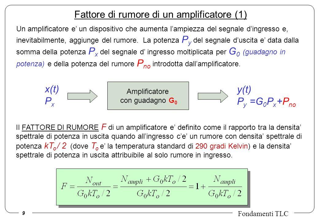9 Fondamenti TLC Fattore di rumore di un amplificatore (1) Amplificatore con guadagno G 0 x(t) P x y(t) P y =G 0 P x +P no Un amplificatore e un dispo
