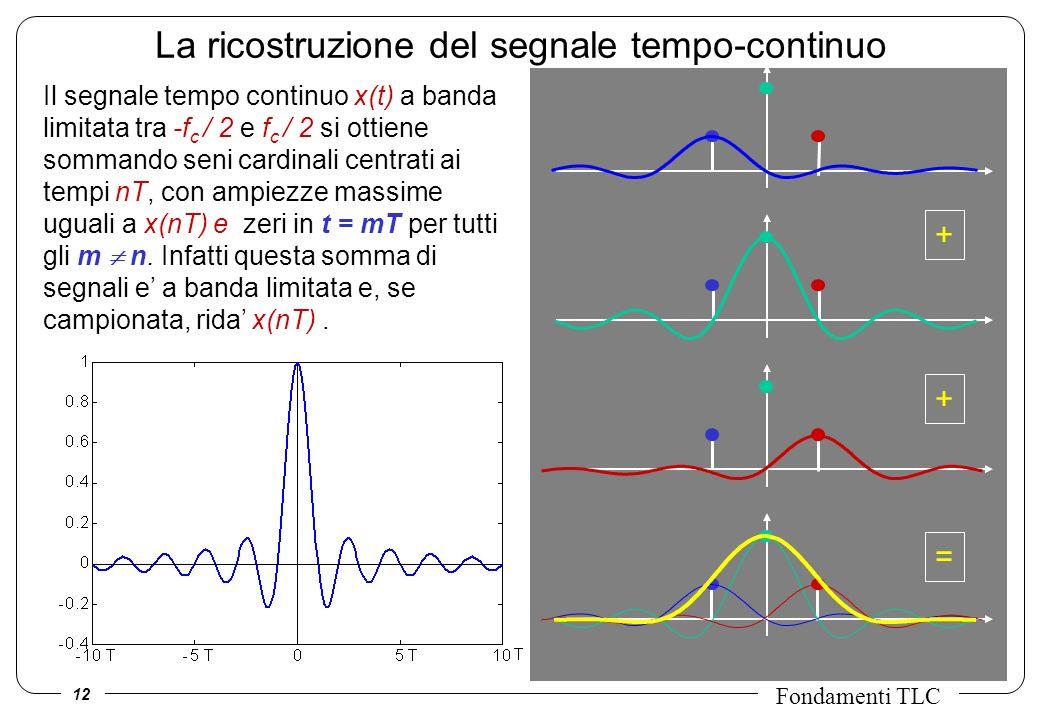 12 Fondamenti TLC La ricostruzione del segnale tempo-continuo Il segnale tempo continuo x(t) a banda limitata tra -f c / 2 e f c / 2 si ottiene sommando seni cardinali centrati ai tempi nT, con ampiezze massime uguali a x(nT) e zeri in t = mT per tutti gli m n.