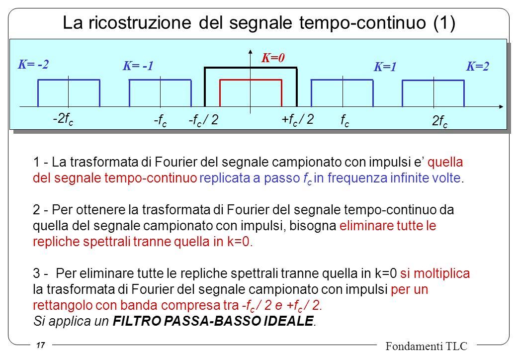 17 Fondamenti TLC La ricostruzione del segnale tempo-continuo (1) 1 - La trasformata di Fourier del segnale campionato con impulsi e quella del segnale tempo-continuo replicata a passo f c in frequenza infinite volte.