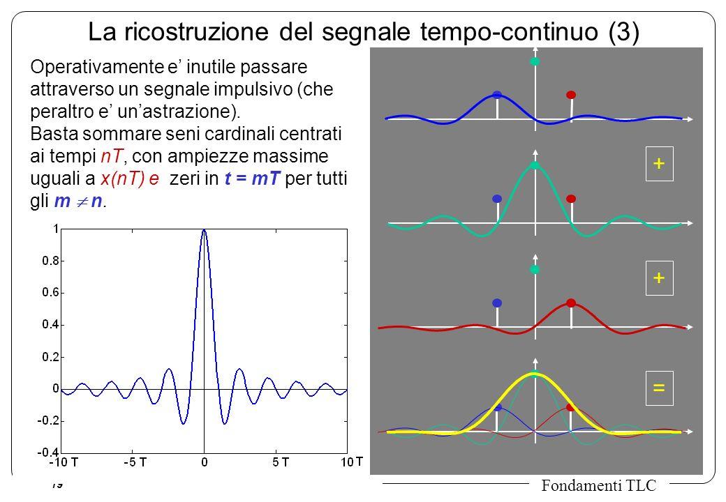 19 Fondamenti TLC La ricostruzione del segnale tempo-continuo (3) Operativamente e inutile passare attraverso un segnale impulsivo (che peraltro e unastrazione).