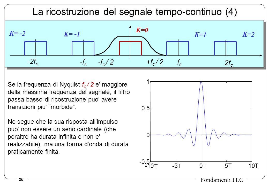 20 Fondamenti TLC La ricostruzione del segnale tempo-continuo (4) Se la frequenza di Nyquist f c / 2 e maggiore della massima frequenza del segnale, il filtro passa-basso di ricostruzione puo avere transizioni piu morbide.