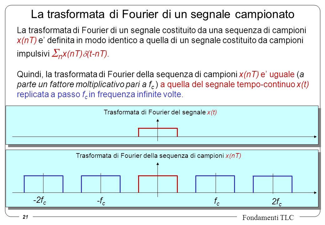 21 Fondamenti TLC La trasformata di Fourier di un segnale costituito da una sequenza di campioni x(nT) e definita in modo identico a quella di un segnale costituito da campioni impulsivi n x(nT) (t-nT).