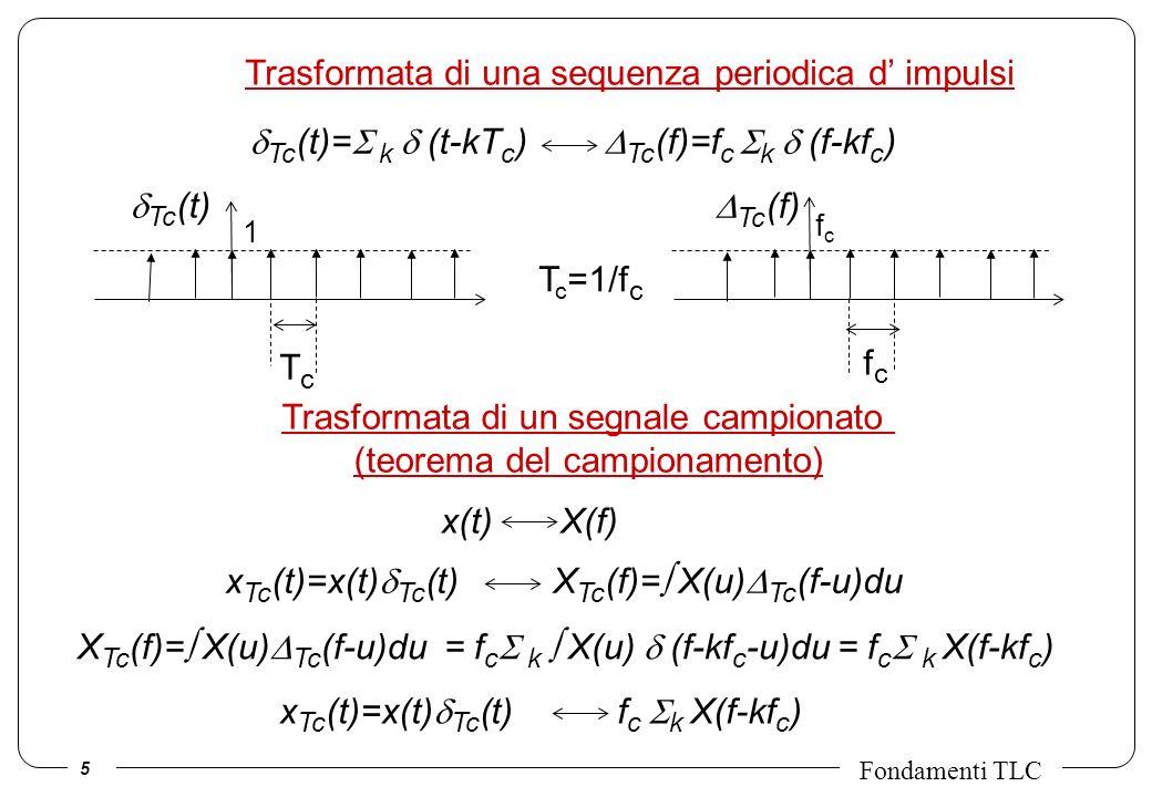 6 Fondamenti TLC X( f - kf c ) K=0K=1 K=-1 f c / 2 -f c / 2 fcfc -f c x(t) campionatore x(t) Tc (t) filtro passabasso ideale x(t) 1 TcTc Tc (t) X(f) k X(f-kf c )
