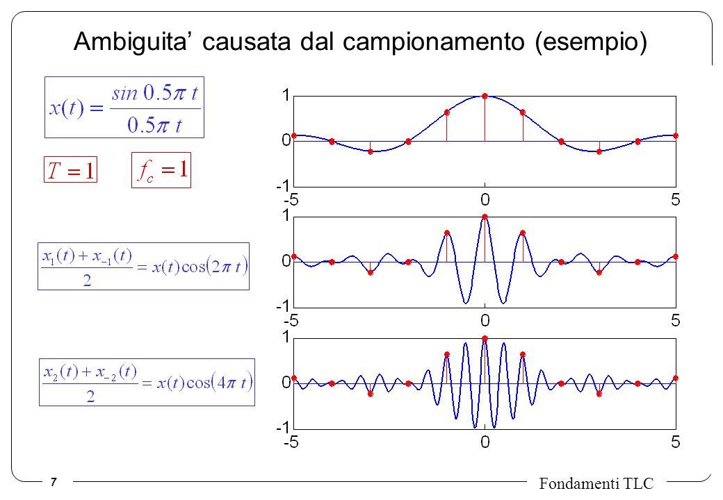 18 Fondamenti TLC La ricostruzione del segnale tempo-continuo (2) Moltiplicare in frequenza per un rettangolo con banda compresa tra -f c / 2 e +f c / 2 equivale a convolvere nel tempo il segnale campionato con impulsi con un seno cardinale che ha ampiezza unitaria in t = 0 e zeri in t = nT.