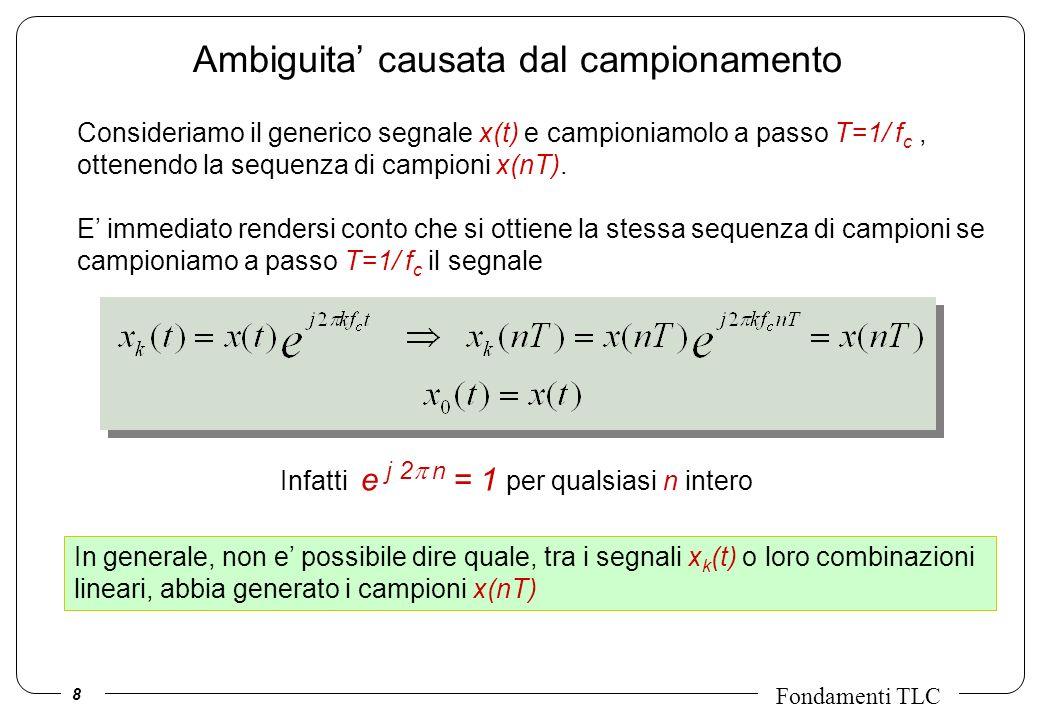 8 Fondamenti TLC Ambiguita causata dal campionamento Consideriamo il generico segnale x(t) e campioniamolo a passo T=1/ f c, ottenendo la sequenza di campioni x(nT).