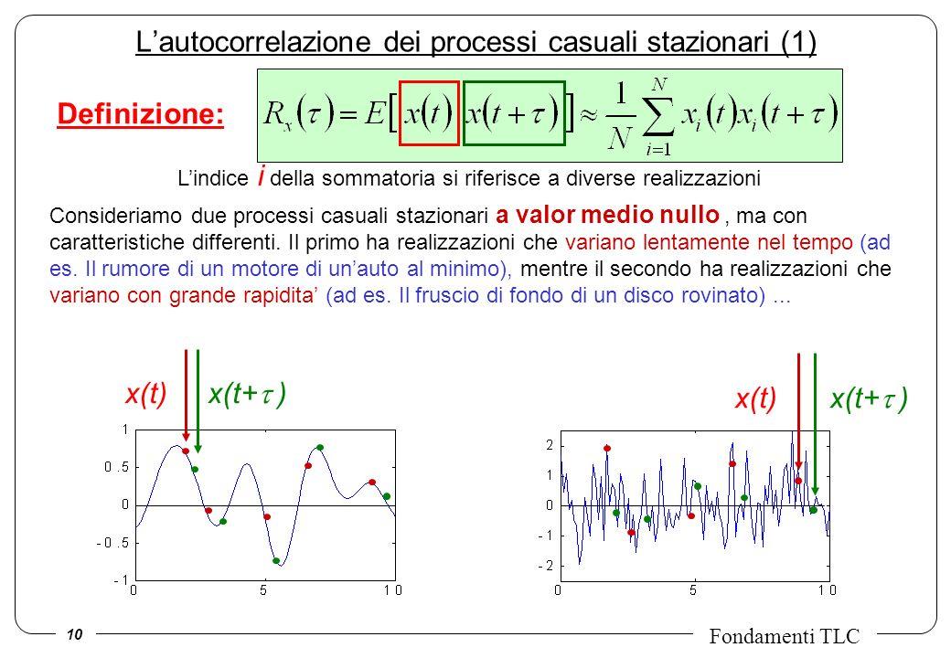 10 Fondamenti TLC Lautocorrelazione dei processi casuali stazionari (1) Consideriamo due processi casuali stazionari a valor medio nullo, ma con carat