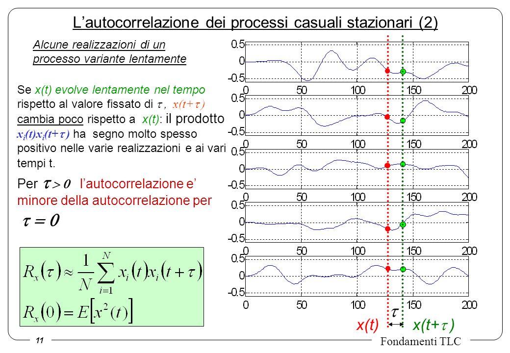11 Fondamenti TLC x(t) x(t+ ) Alcune realizzazioni di un processo variante lentamente Lautocorrelazione dei processi casuali stazionari (2) Se x(t) ev