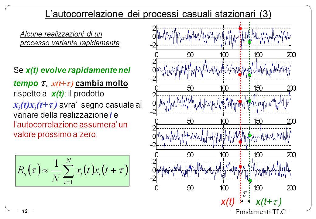 12 Fondamenti TLC x(t) x(t+ ) Lautocorrelazione dei processi casuali stazionari (3) Alcune realizzazioni di un processo variante rapidamente Se x(t) e