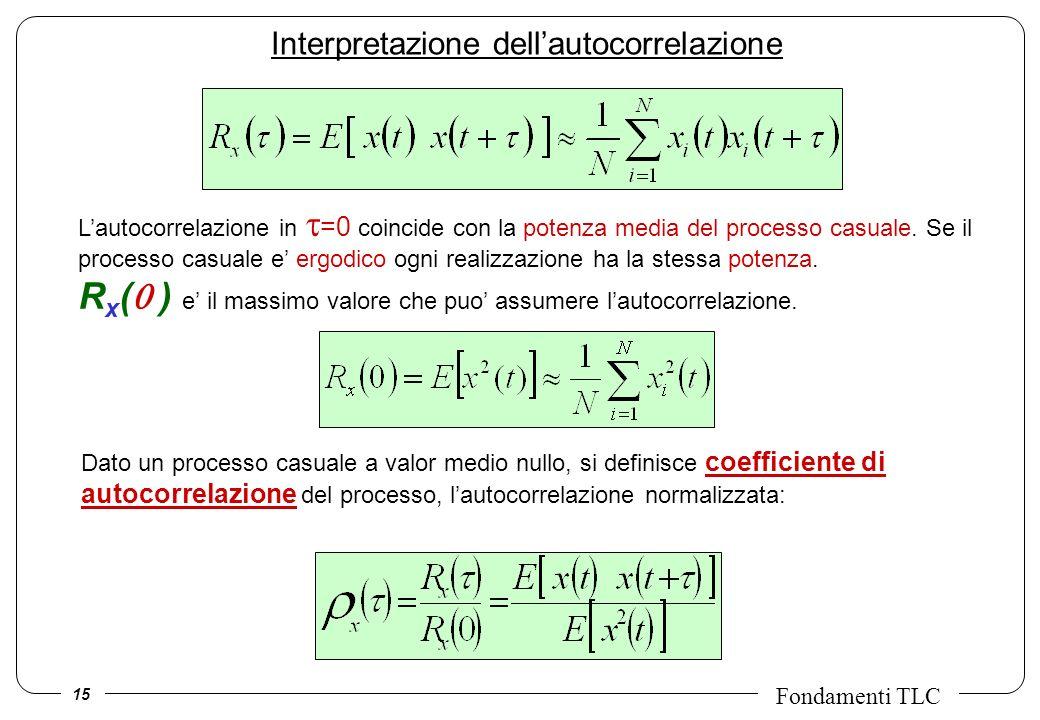 15 Fondamenti TLC Interpretazione dellautocorrelazione Lautocorrelazione in =0 coincide con la potenza media del processo casuale. Se il processo casu