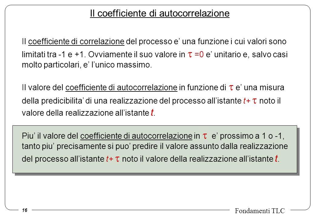 16 Fondamenti TLC Il coefficiente di autocorrelazione Il coefficiente di correlazione del processo e una funzione i cui valori sono limitati tra -1 e